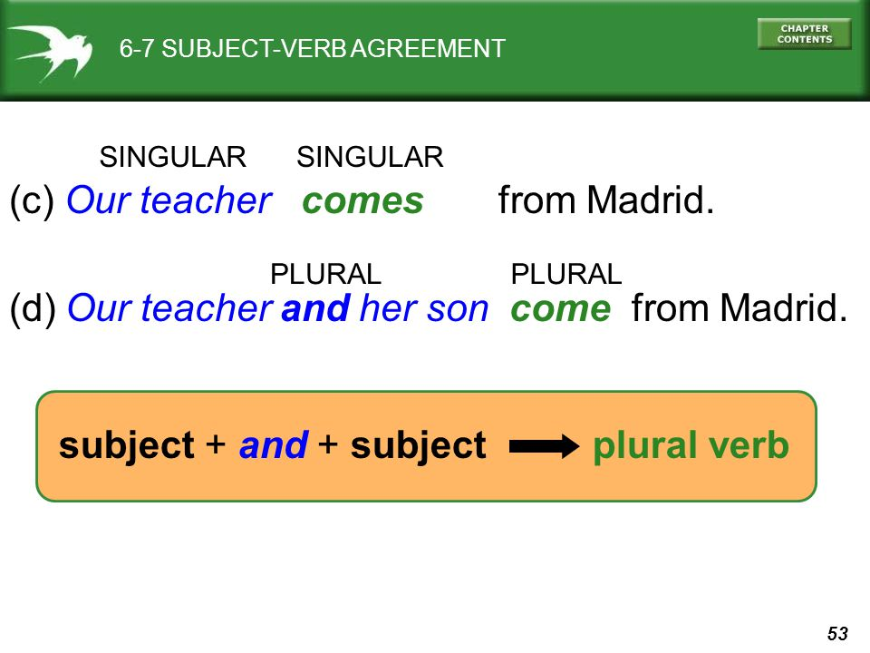 53 6-7 SUBJECT-VERB AGREEMENT SINGULAR (c) Our teacher comes from Madrid. (d) Our teacher and her son come from Madrid. subject + and + subject plural