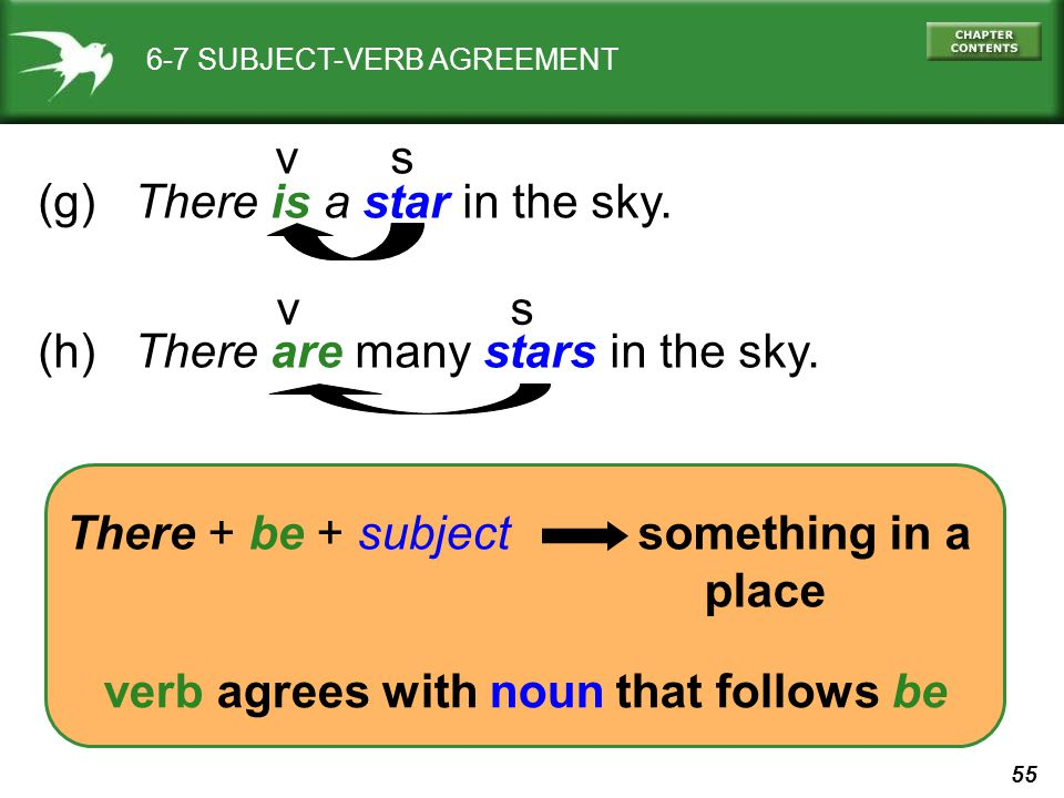 55 6-7 SUBJECT-VERB AGREEMENT (g) There is a star in the sky.