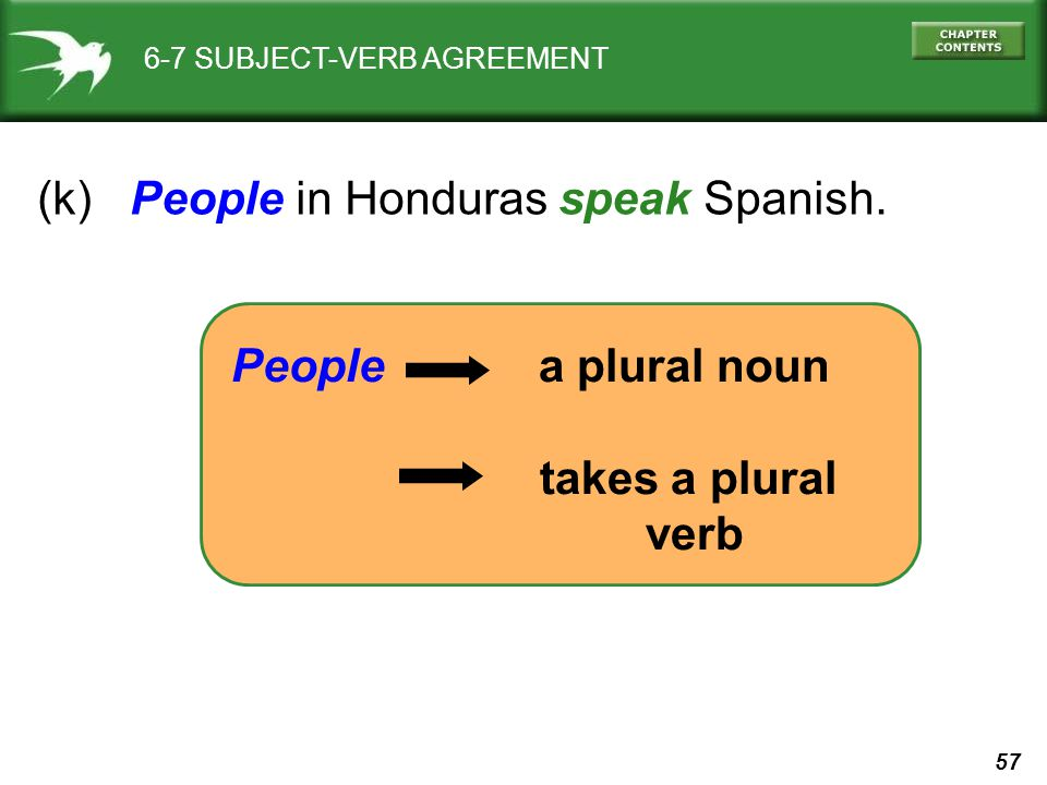 57 6-7 SUBJECT-VERB AGREEMENT (k) People in Honduras speak Spanish. People a plural noun takes a plural verb