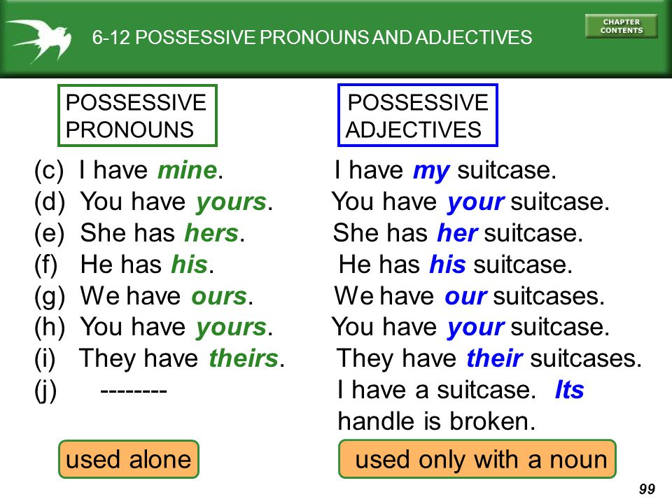 99 used aloneused only with a noun 6-12 POSSESSIVE PRONOUNS AND ADJECTIVES (c) I have mine.