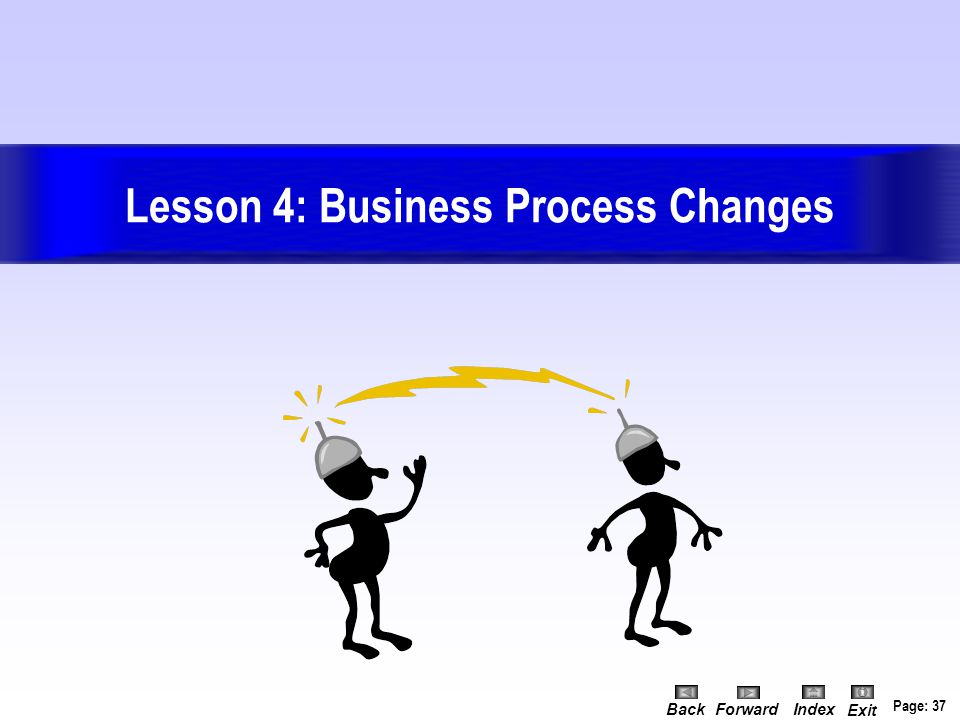 Page: 36 Version 1.66 May 29, 2002 BackForwardIndex Exit Review: HRMS and WSU Business Processes In this Lesson you learned: Definition of FOAPAL (Top
