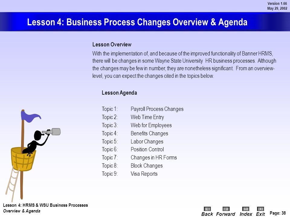 Lesson 4: Business Process Changes Page: 37 BackForwardIndex Exit