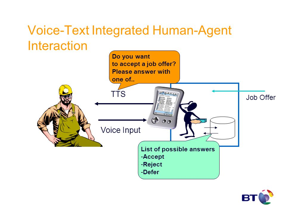Voice-Text Integrated Human-Agent Interaction Voice Input List of possible answers -Accept -Reject -Defer TTS Do you want to accept a job offer? Pleas