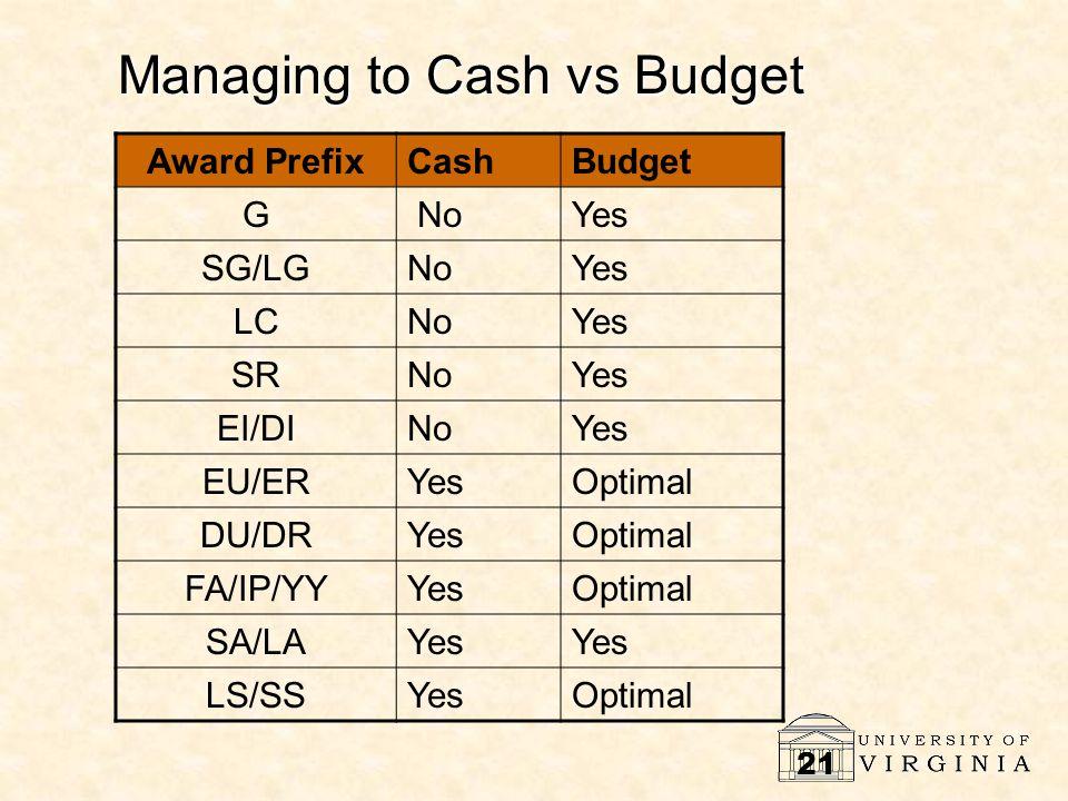 21 Award PrefixCashBudget G NoYes SG/LGNoYes LCNoYes SRNoYes EI/DINoYes EU/ERYesOptimal DU/DRYesOptimal FA/IP/YYYesOptimal SA/LAYes LS/SSYesOptimal Managing to Cash vs Budget Managing to Cash vs Budget