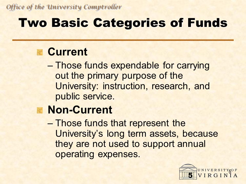 5 5 Two Basic Categories of Funds Current –Those funds expendable for carrying out the primary purpose of the University: instruction, research, and public service.