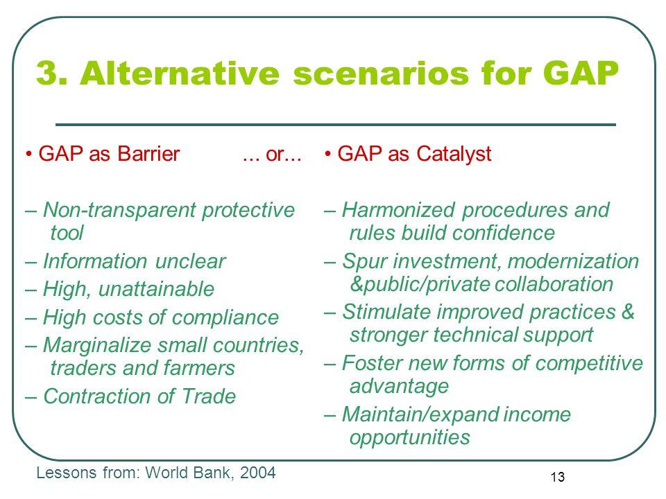 13 3. Alternative scenarios for GAP GAP as Barrier...
