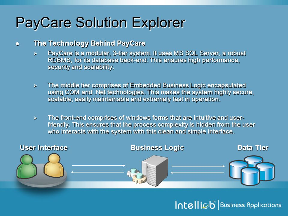 PayCare Solution Explorer The Technology Behind PayCare The Technology Behind PayCare  PayCare is a modular, 3-tier system.