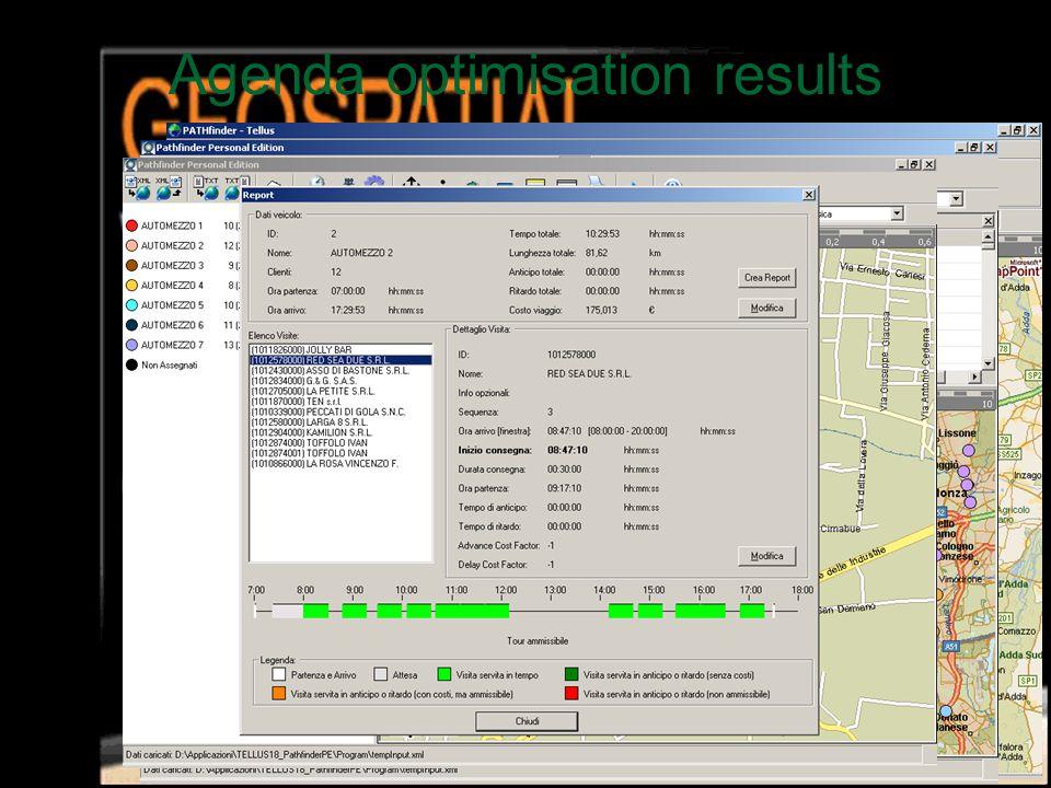 Agenda optimisation results
