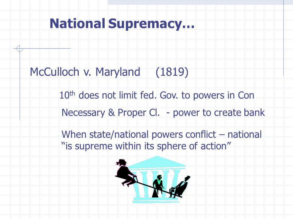 National Supremacy… McCulloch v. Maryland (1819) 10 th does not limit fed.