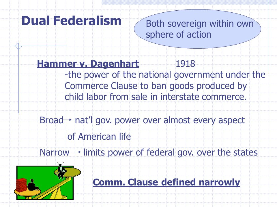 Dual Federalism Both sovereign within own sphere of action Hammer v.