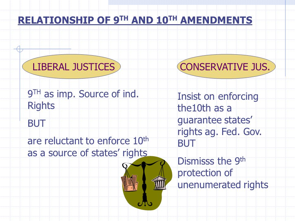RELATIONSHIP OF 9 TH AND 10 TH AMENDMENTS LIBERAL JUSTICES 9 TH as imp.