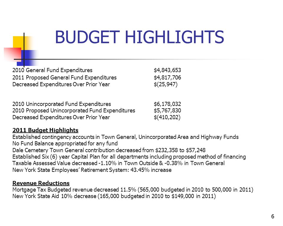 6 BUDGET HIGHLIGHTS 2010 General Fund Expenditures$4,843,653 2011 Proposed General Fund Expenditures$4,817,706 Decreased Expenditures Over Prior Year$(25,947) 2010 Unincorporated Fund Expenditures$6,178,032 2010 Proposed Unincorporated Fund Expenditures$5,767,830 Decreased Expenditures Over Prior Year$(410,202) 2011 Budget Highlights Established contingency accounts in Town General, Unincorporated Area and Highway Funds No Fund Balance appropriated for any fund Dale Cemetery Town General contribution decreased from $232,358 to $57,248 Established Six (6) year Capital Plan for all departments including proposed method of financing Taxable Assessed Value decreased -1.10% in Town Outside & -0.38% in Town General New York State Employees' Retirement System: 43.45% increase Revenue Reductions Mortgage Tax Budgeted revenue decreased 11.5% (565,000 budgeted in 2010 to 500,000 in 2011) New York State Aid 10% decrease (165,000 budgeted in 2010 to $149,000 in 2011)