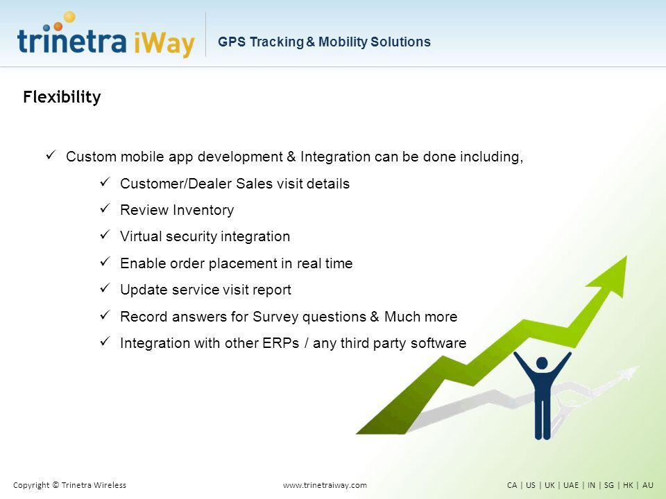 Custom mobile app development & Integration can be done including, Customer/Dealer Sales visit details Review Inventory Virtual security integration Enable order placement in real time Update service visit report Record answers for Survey questions & Much more Integration with other ERPs / any third party software www.trinetraiway.comCA | US | UK | UAE | IN | SG | HK | AUCopyright © Trinetra Wireless Flexibility GPS Tracking & Mobility Solutions