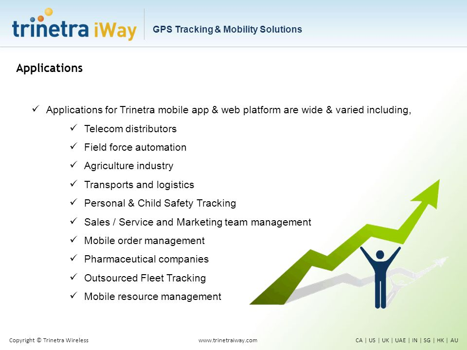 Applications for Trinetra mobile app & web platform are wide & varied including, Telecom distributors Field force automation Agriculture industry Transports and logistics Personal & Child Safety Tracking Sales / Service and Marketing team management Mobile order management Pharmaceutical companies Outsourced Fleet Tracking Mobile resource management www.trinetraiway.comCA | US | UK | UAE | IN | SG | HK | AUCopyright © Trinetra Wireless Applications GPS Tracking & Mobility Solutions