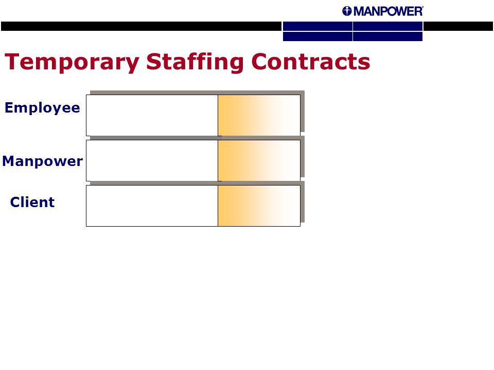 Temporary Staffing Contracts Employee Manpower Client