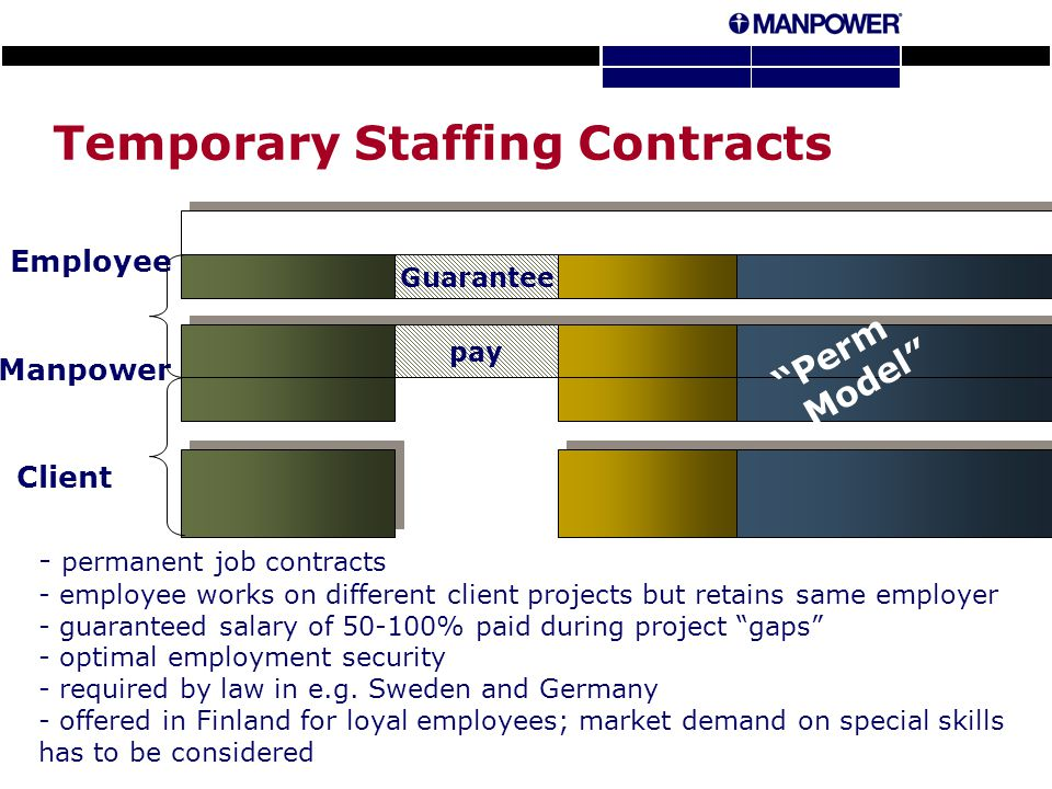 Employee Manpower Client Guarantee pay - permanent job contracts - employee works on different client projects but retains same employer - guaranteed salary of 50-100% paid during project gaps - optimal employment security - required by law in e.g.