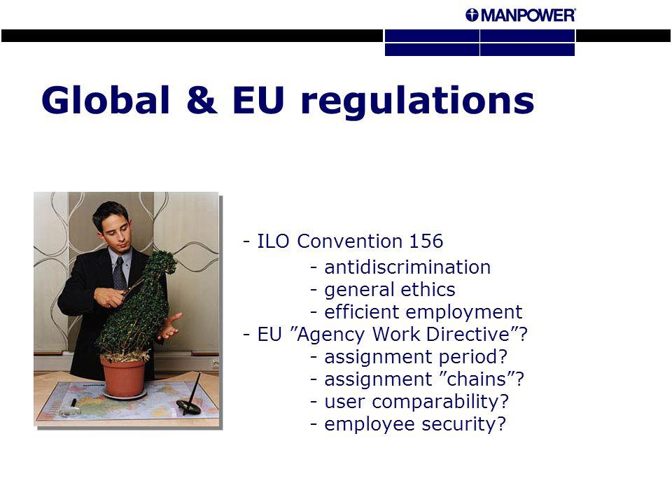 Global & EU regulations - ILO Convention 156 - antidiscrimination - general ethics - efficient employment - EU Agency Work Directive .