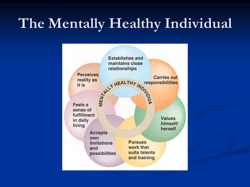 The Mentally Healthy Individual