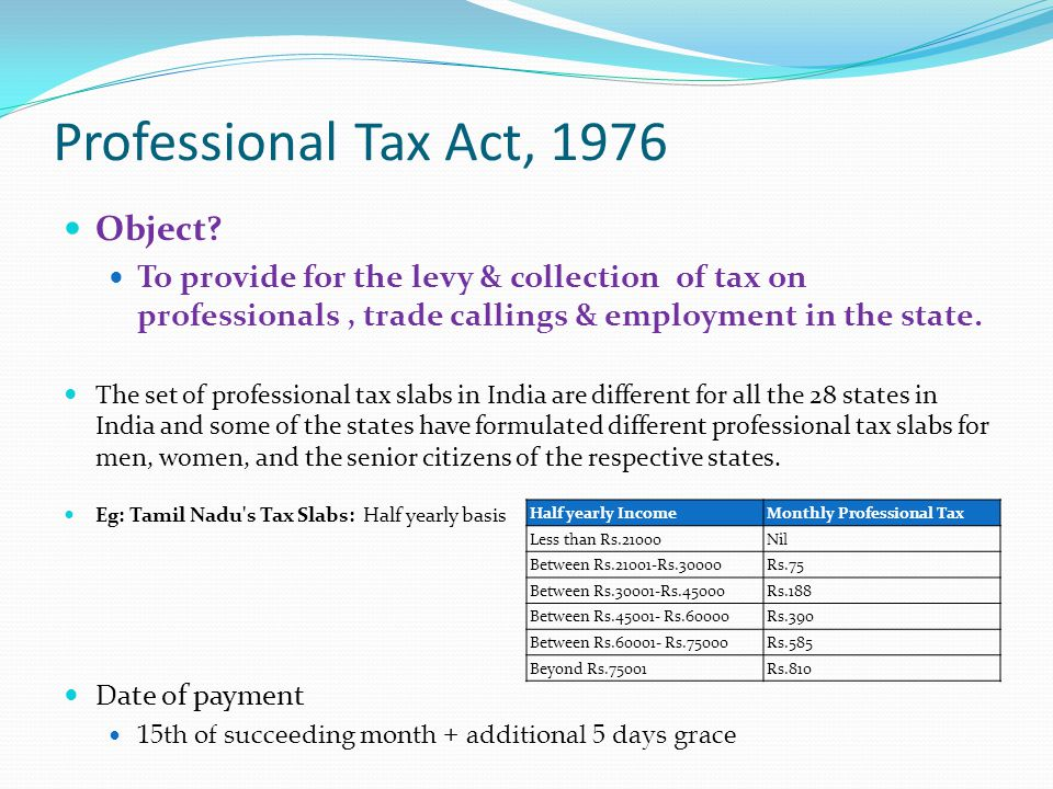 Professional Tax Act, 1976 Object? To provide for the levy & collection of tax on professionals, trade callings & employment in the state. The set of