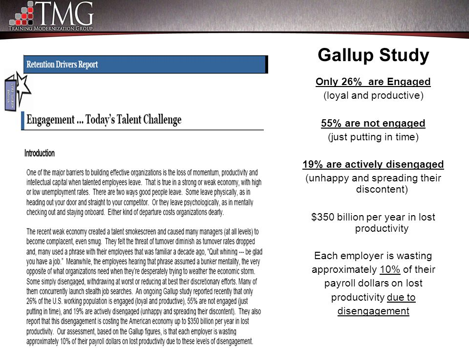 Gallup Study Only 26% are Engaged (loyal and productive) 55% are not engaged (just putting in time) 19% are actively disengaged (unhappy and spreading