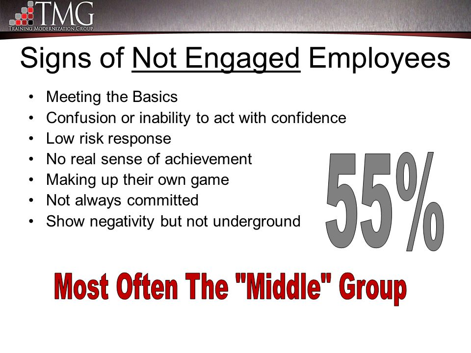 Signs of Not Engaged Employees Meeting the Basics Confusion or inability to act with confidence Low risk response No real sense of achievement Making