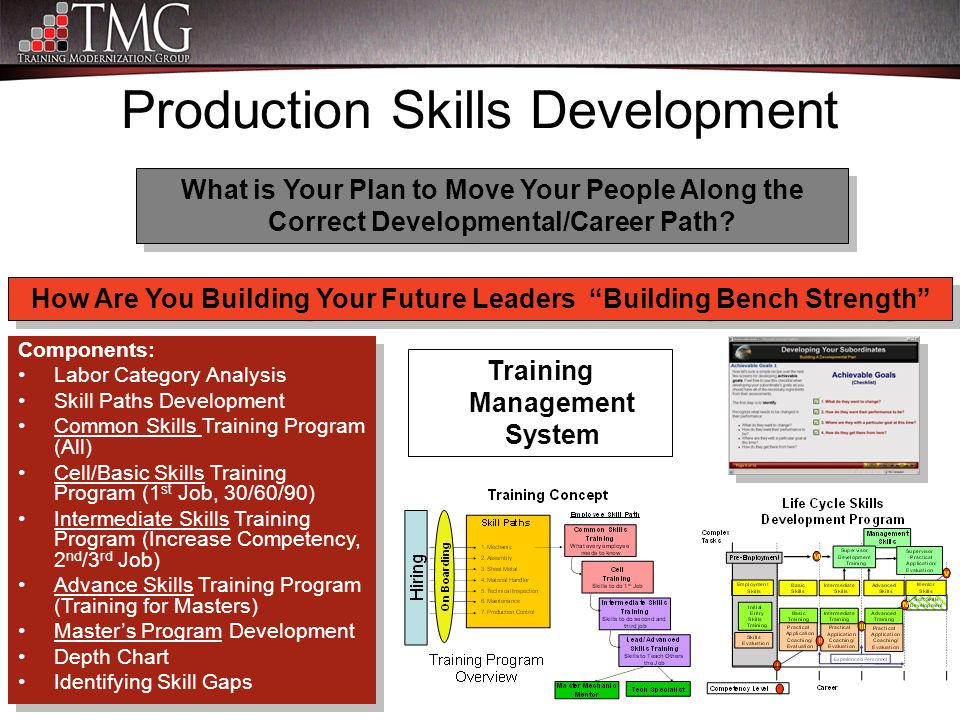 Production Skills Development Components: Labor Category Analysis Skill Paths Development Common Skills Training Program (All) Cell/Basic Skills Train