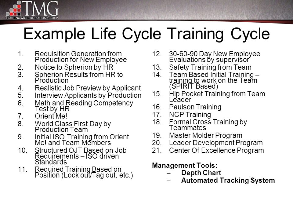 Example Life Cycle Training Cycle 1.Requisition Generation from Production for New Employee 2.Notice to Spherion by HR 3.Spherion Results from HR to P