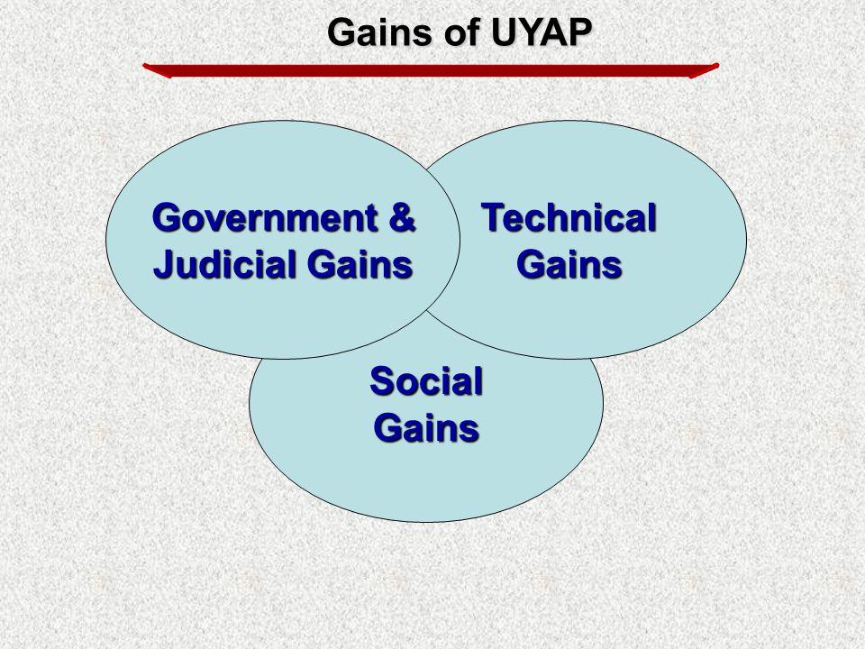 SocialGains TechnicalGains Government & Judicial Gains Gains of UYAP