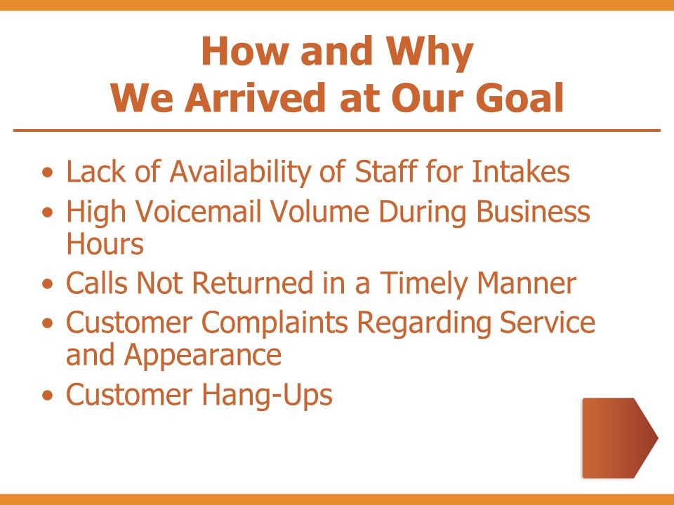 How and Why We Arrived at Our Goal Lack of Availability of Staff for Intakes High Voicemail Volume During Business Hours Calls Not Returned in a Timely Manner Customer Complaints Regarding Service and Appearance Customer Hang-Ups