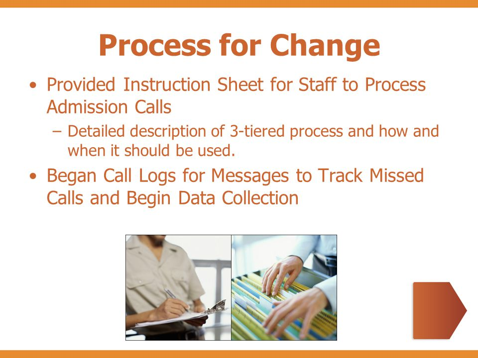 Process for Change Provided Instruction Sheet for Staff to Process Admission Calls –Detailed description of 3-tiered process and how and when it should be used.