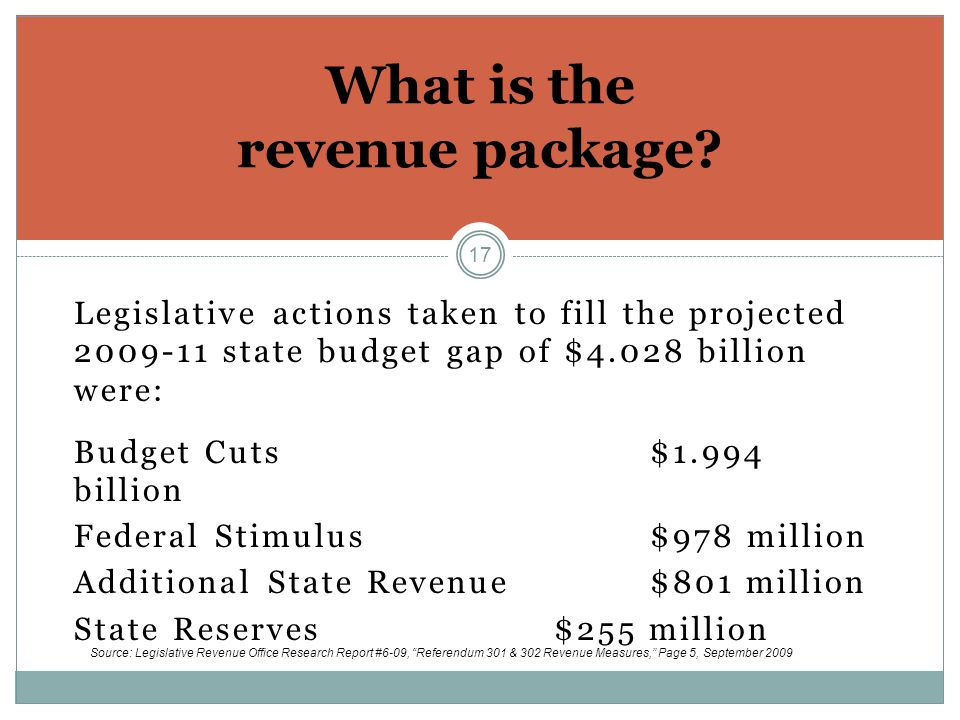 17 Legislative actions taken to fill the projected 2009-11 state budget gap of $4.028 billion were: Budget Cuts$1.994 billion Federal Stimulus$978 million Additional State Revenue$801 million State Reserves$255 million What is the revenue package.