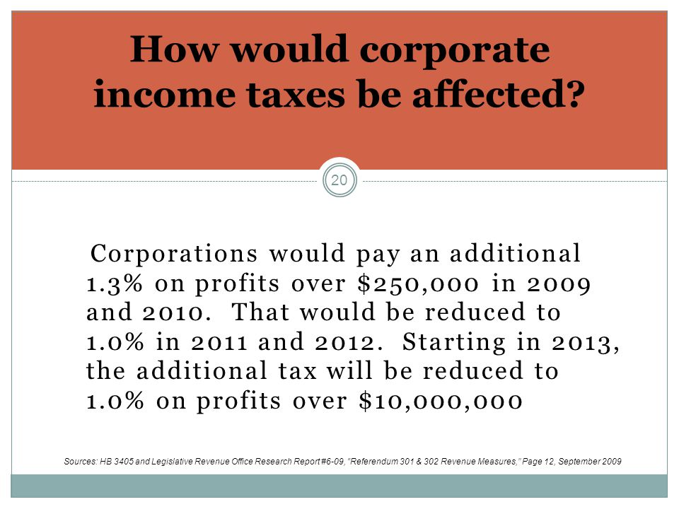 20 Corporations would pay an additional 1.3% on profits over $250,000 in 2009 and 2010.