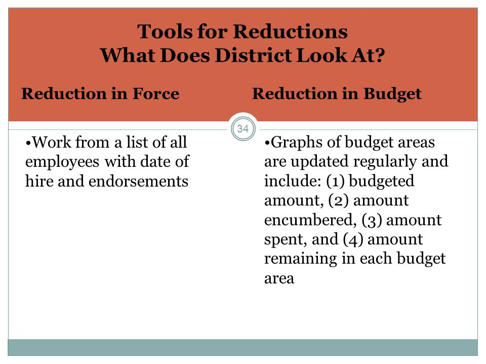 34 Tools for Reductions What Does District Look At.