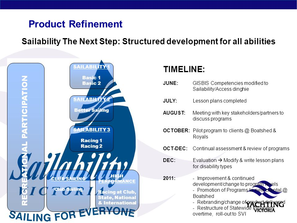 Product Refinement Sailability The Next Step: Structured development for all abilities SAILABILITY 1 Basic 1 Basic 2 SAILABILITY 2 Better Sailing SAILABILITY 3 Racing 1 Racing 2 CLUB SAILING Club Sailing HIGH PERFORMANCE Racing at Club, State, National & International RECREATIONAL PARTICIPATION TIMELINE: JUNE: GISBIS Competencies modified to Sailability/Access dinghie JULY:Lesson plans completed AUGUST:Meeting with key stakeholders/partners to discuss programs OCTOBER:Pilot program to clients @ Boatshed & Royals OCT-DEC:Continual assessment & review of programs DEC:Evaluation  Modify & write lesson plans for disability types 2011:- Improvement & continued development/change to program levels - Promotion of Programs to new cliental @ Boatshed - Rebranding/change of product delivered - Restructure of Statewide Programs overtime, roll-out to SVI