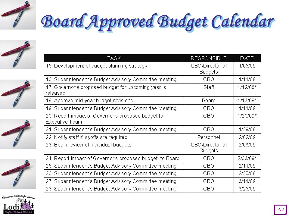 Board Approved Budget Calendar A2
