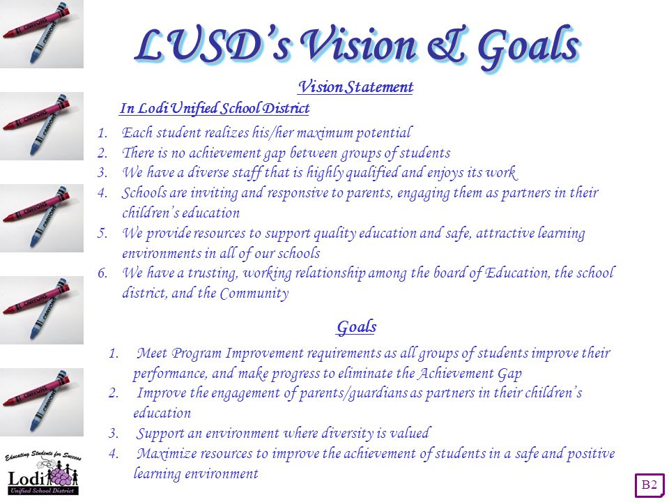 LUSD's Vision & Goals Goals 1. Meet Program Improvement requirements as all groups of students improve their performance, and make progress to elimina