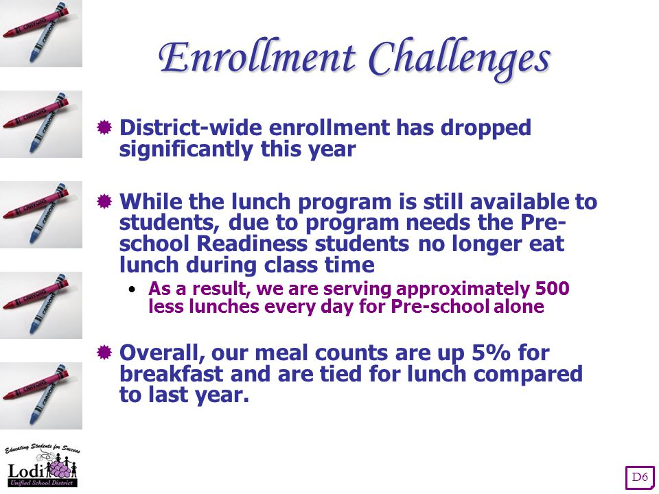 Enrollment Challenges  District-wide enrollment has dropped significantly this year  While the lunch program is still available to students, due to program needs the Pre- school Readiness students no longer eat lunch during class time As a result, we are serving approximately 500 less lunches every day for Pre-school alone  Overall, our meal counts are up 5% for breakfast and are tied for lunch compared to last year.