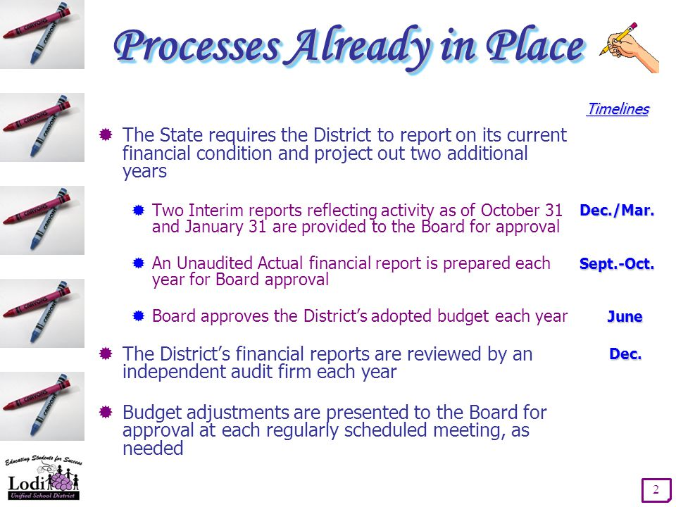 Processes Already in Place 2  The State requires the District to report on its current financial condition and project out two additional years  Two Interim reports reflecting activity as of October 31 and January 31 are provided to the Board for approval  An Unaudited Actual financial report is prepared each year for Board approval  Board approves the District's adopted budget each year  The District's financial reports are reviewed by an independent audit firm each year  Budget adjustments are presented to the Board for approval at each regularly scheduled meeting, as needed Dec./Mar.