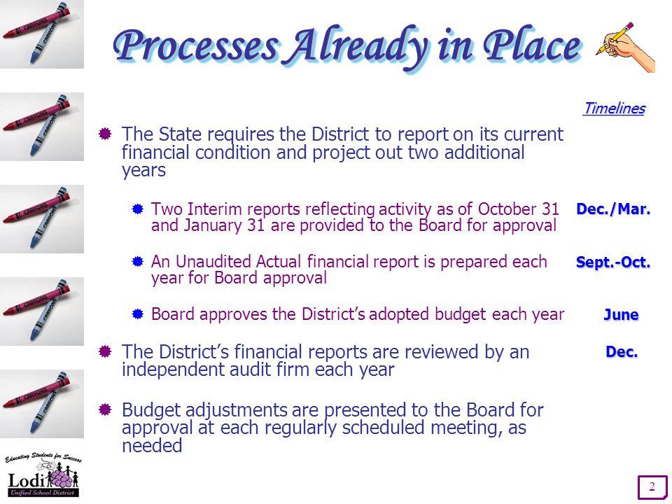 Board Approved Budget Calendar A1