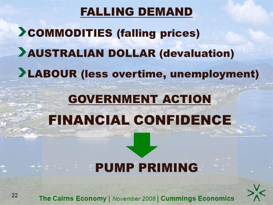 The Cairns Economy | November 2008 | Cummings Economics 22 FALLING DEMAND COMMODITIES (falling prices) AUSTRALIAN DOLLAR (devaluation) LABOUR (less overtime, unemployment) GOVERNMENT ACTION FINANCIAL CONFIDENCE PUMP PRIMING