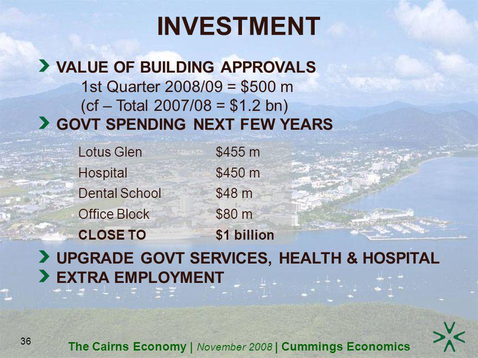 The Cairns Economy | November 2008 | Cummings Economics 36 INVESTMENT VALUE OF BUILDING APPROVALS 1st Quarter 2008/09 = $500 m (cf – Total 2007/08 = $1.2 bn) GOVT SPENDING NEXT FEW YEARS UPGRADE GOVT SERVICES, HEALTH & HOSPITAL EXTRA EMPLOYMENT Lotus Glen$455 m Hospital$450 m Dental School$48 m Office Block$80 m CLOSE TO$1 billion
