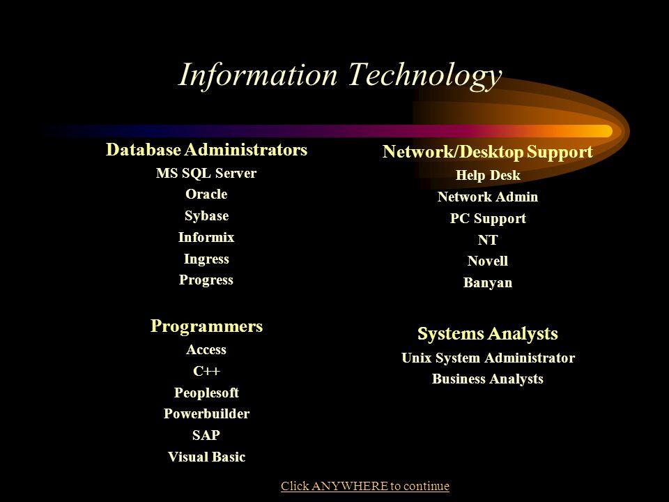 Information Technology Database Administrators MS SQL Server Oracle Sybase Informix Ingress Progress Programmers Access C++ Peoplesoft Powerbuilder SA