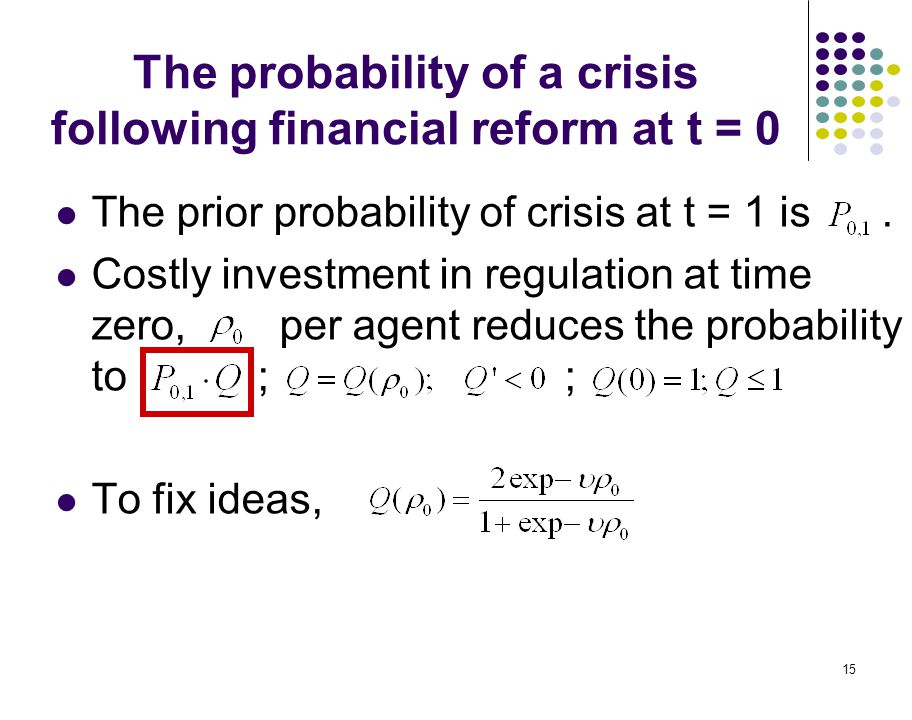15 The probability of a crisis following financial reform at t = 0 The prior probability of crisis at t = 1 is. Costly investment in regulation at tim