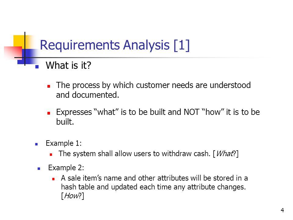 75 Finding concepts: Use noun phrases Finding concepts using Noun Phrase identification in the textual description of the domain.