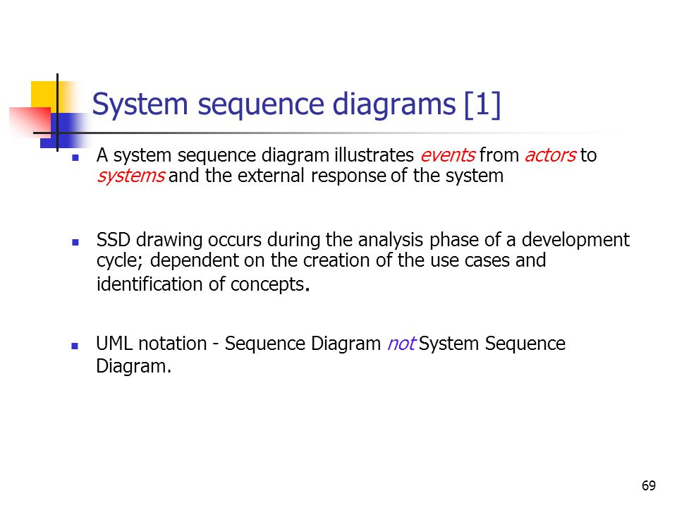 69 System sequence diagrams [1] SSD drawing occurs during the analysis phase of a development cycle; dependent on the creation of the use cases and id