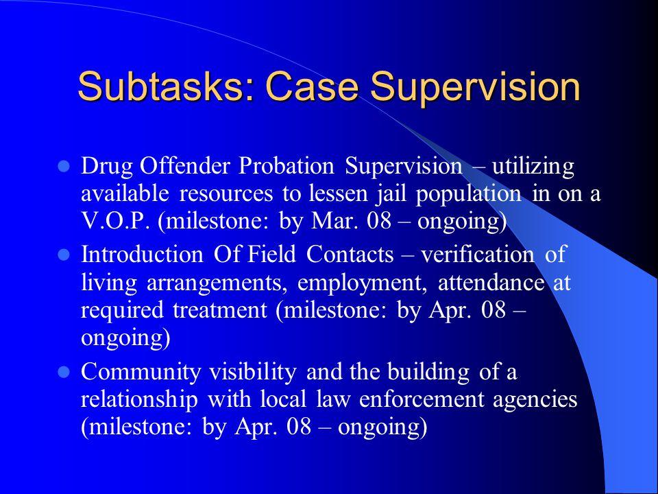 Subtasks: Case Supervision Drug Offender Probation Supervision – utilizing available resources to lessen jail population in on a V.O.P.