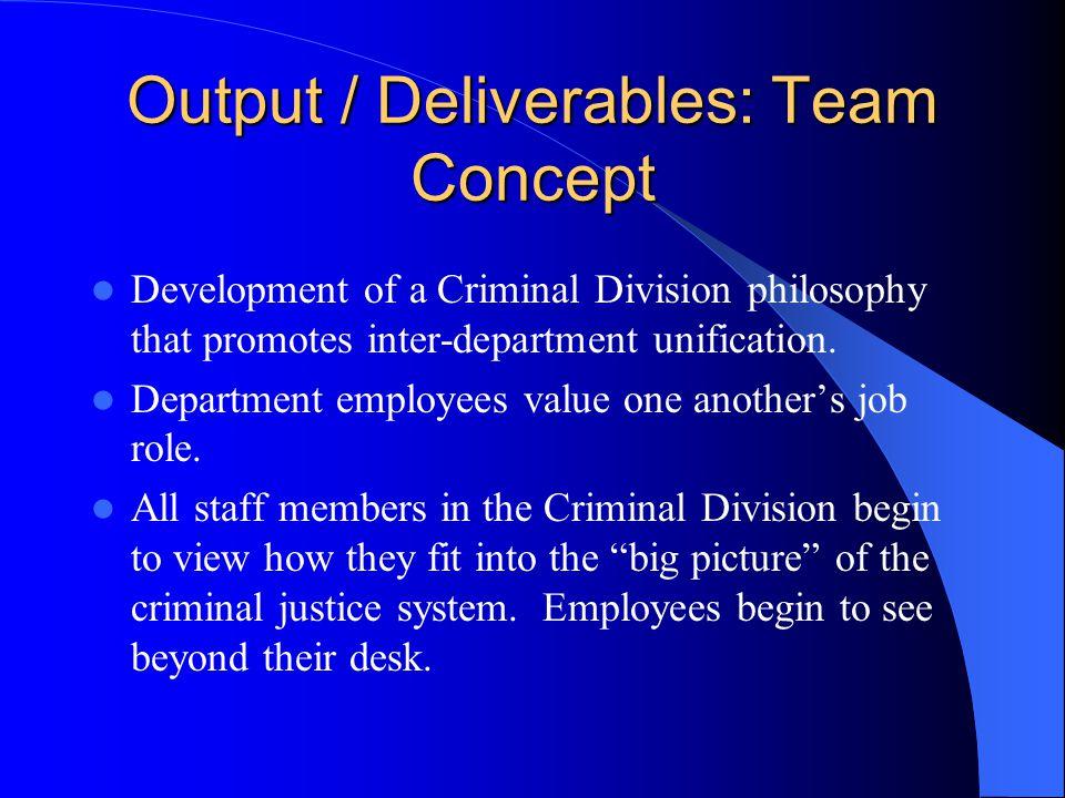 Output / Deliverables: Team Concept Development of a Criminal Division philosophy that promotes inter-department unification.