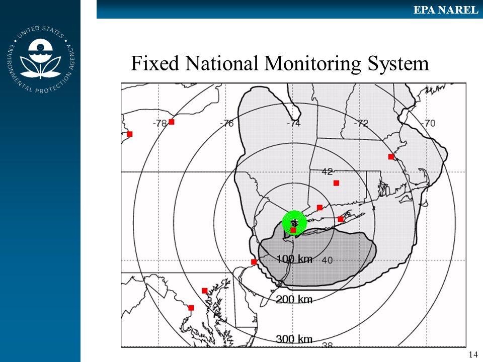 15 EPA NAREL Deployable National Monitoring System