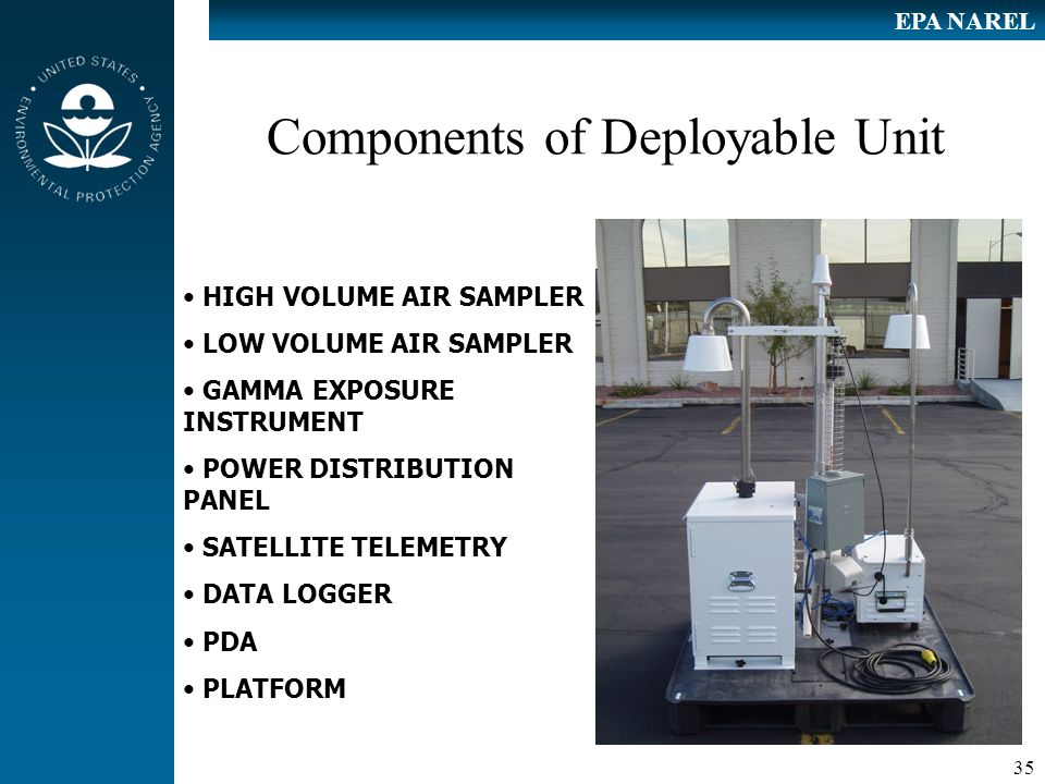 36 EPA NAREL Gamma Exposure Instrument Genitron Gamma Tracer with two compensated GM detectors Data is sent to the data logger for satellite transmission Secured to station by wire mesh housing Positioned one meter off ground