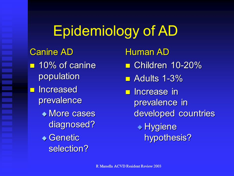 R Marsella ACVD Resident Review 2003 Epidemiology of AD Human AD Children 10-20% Children 10-20% Adults 1-3% Adults 1-3% Increase in prevalence in developed countries Increase in prevalence in developed countries  Hygiene hypothesis.